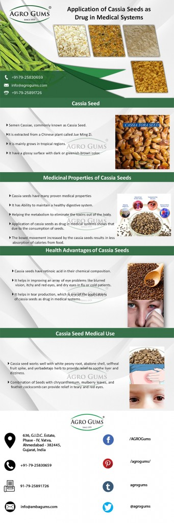 Application-of-Cassia-Seeds-in-Medical-Systems