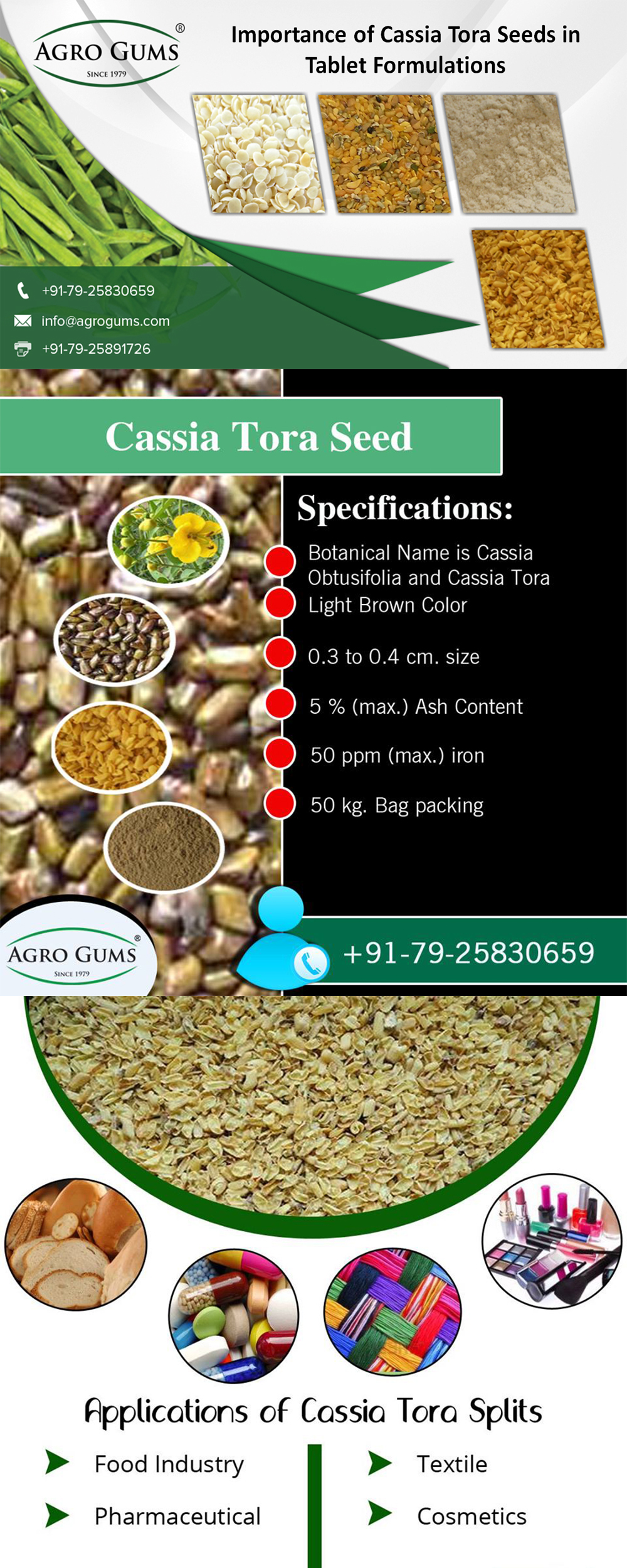 Importance of Cassia Tora Seeds in Tablet Formulations
