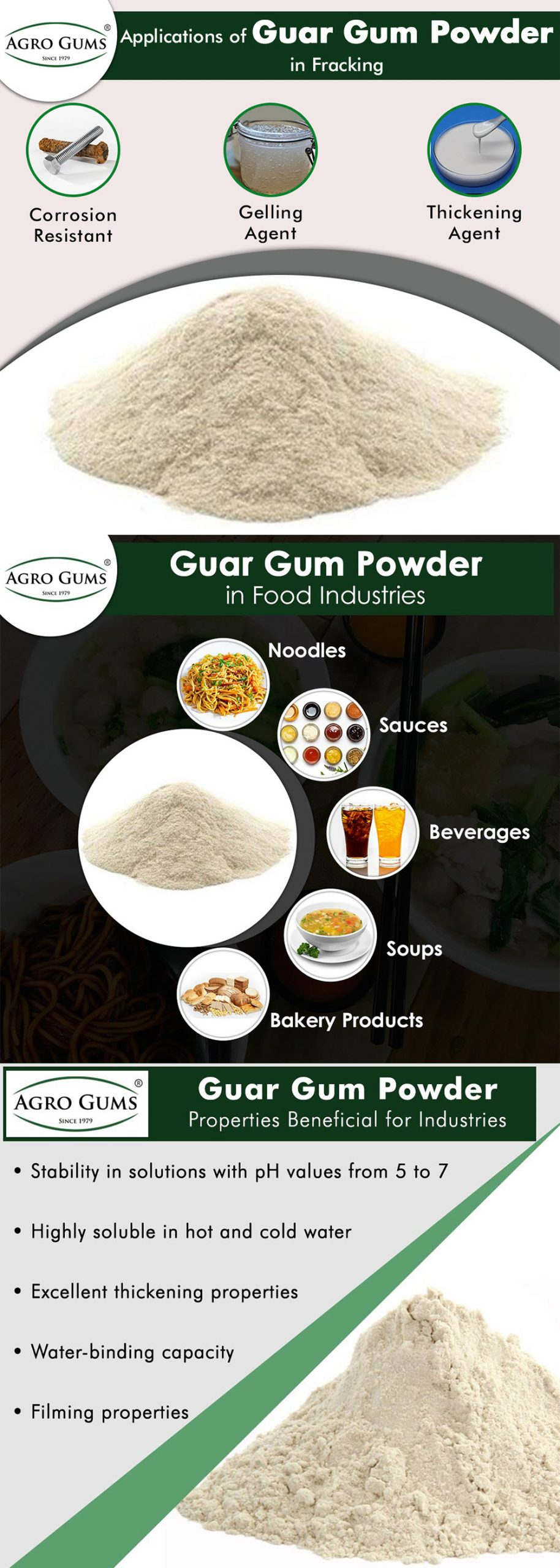 Guar Gum Powder has Multiple Beneficial Properties that can Benefit in the Food Industry